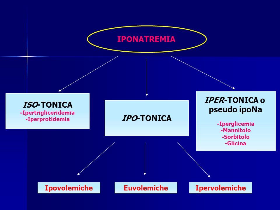 -Ipertrigliceridemia