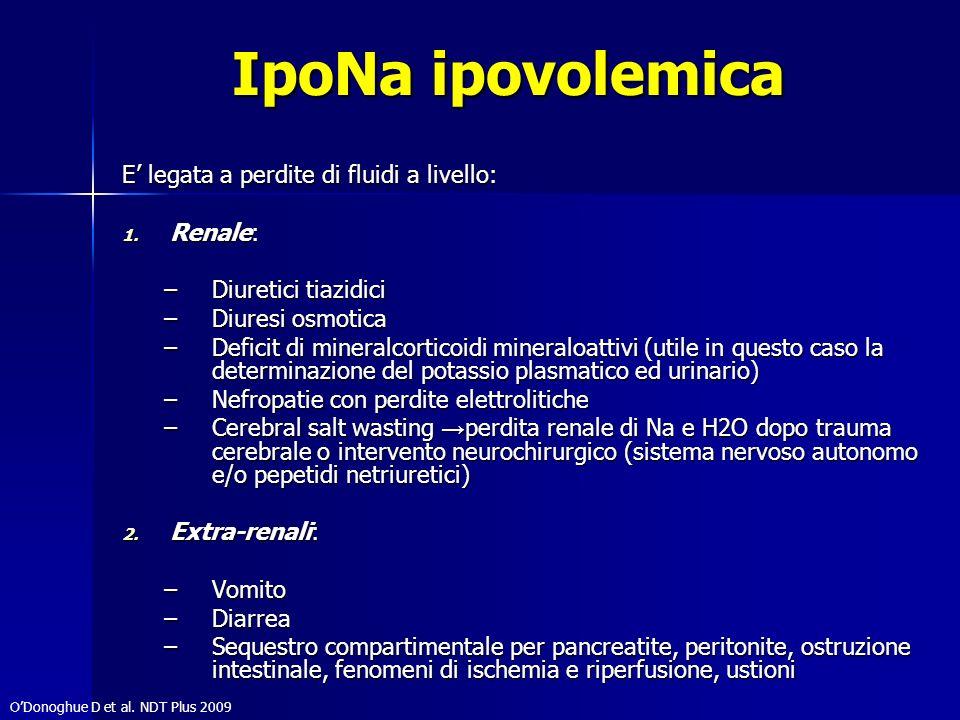 IpoNa ipovolemica E' legata a perdite di fluidi a livello: Renale: