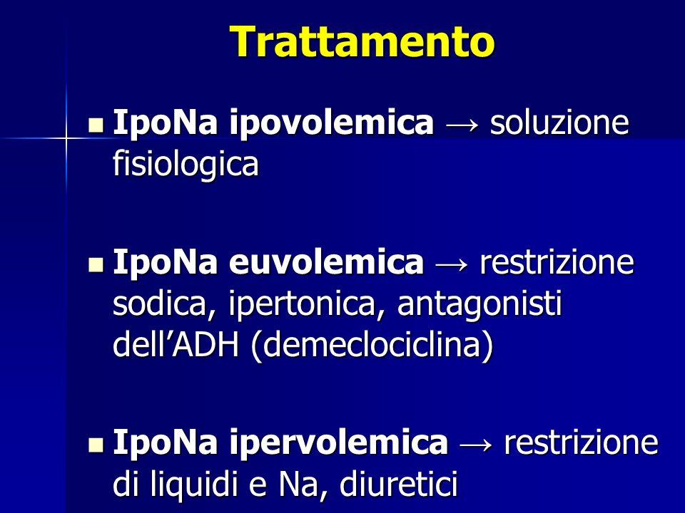 Trattamento IpoNa ipovolemica → soluzione fisiologica
