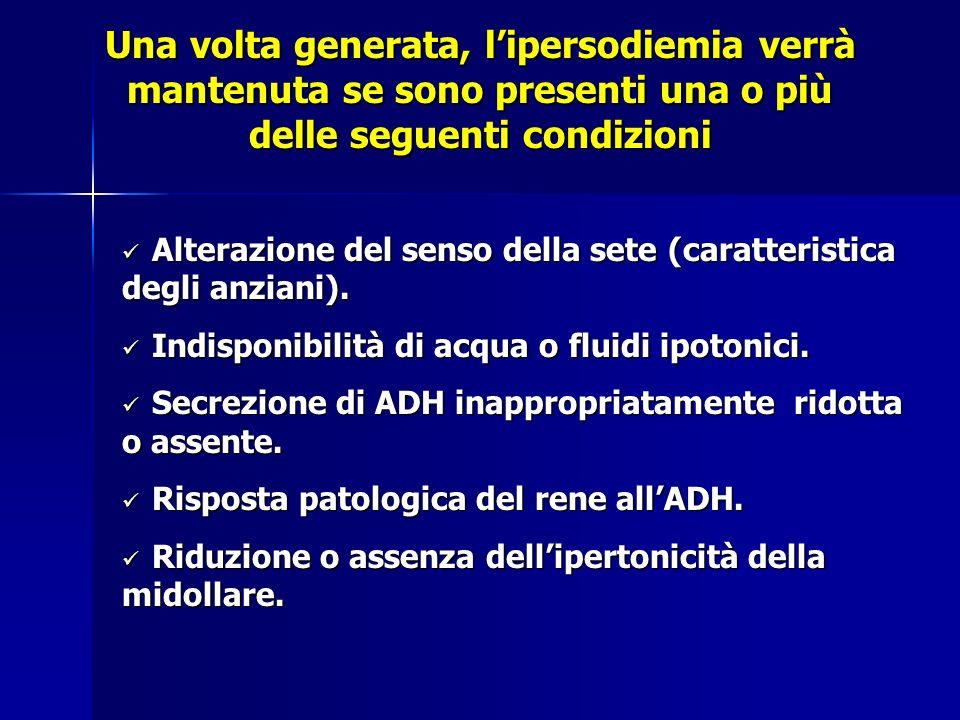 Una volta generata, l'ipersodiemia verrà mantenuta se sono presenti una o più delle seguenti condizioni