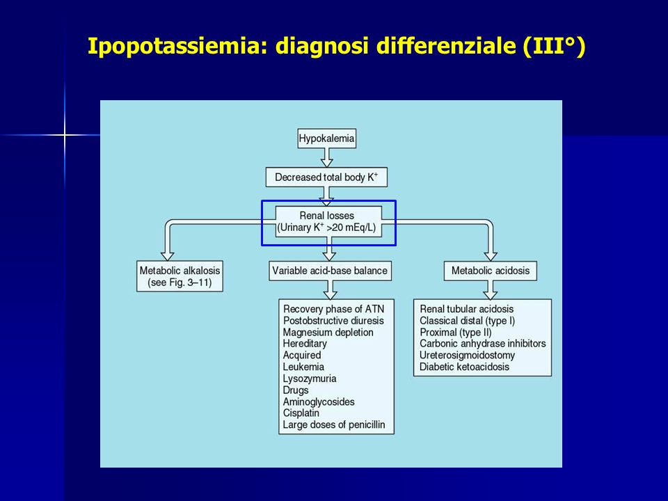 Ipopotassiemia: diagnosi differenziale (III°)
