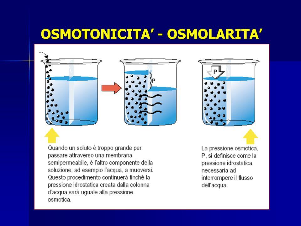 OSMOTONICITA' - OSMOLARITA'