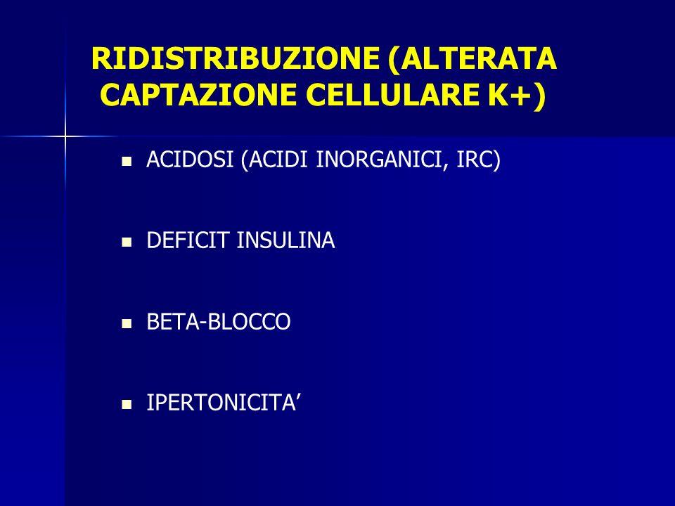 RIDISTRIBUZIONE (ALTERATA CAPTAZIONE CELLULARE K+)