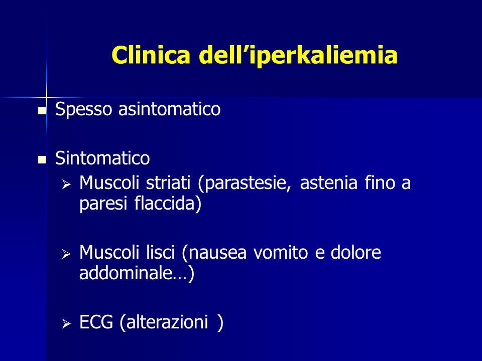 Clinica dell'iperkaliemia