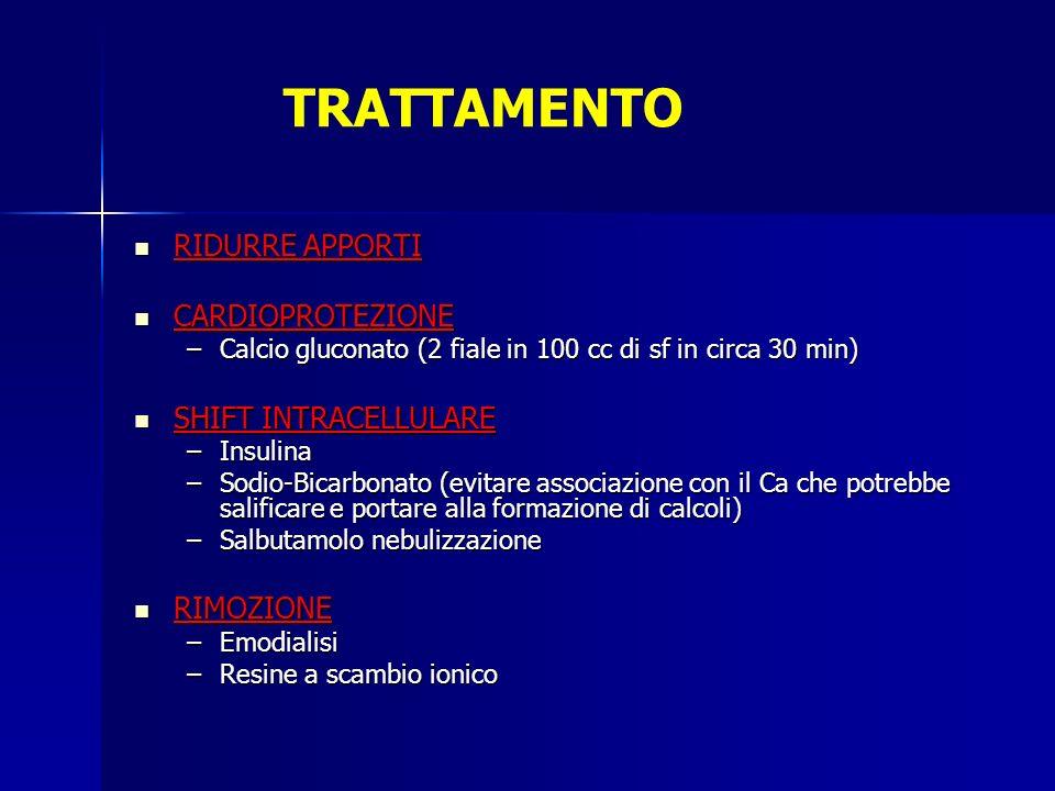TRATTAMENTO RIDURRE APPORTI CARDIOPROTEZIONE SHIFT INTRACELLULARE