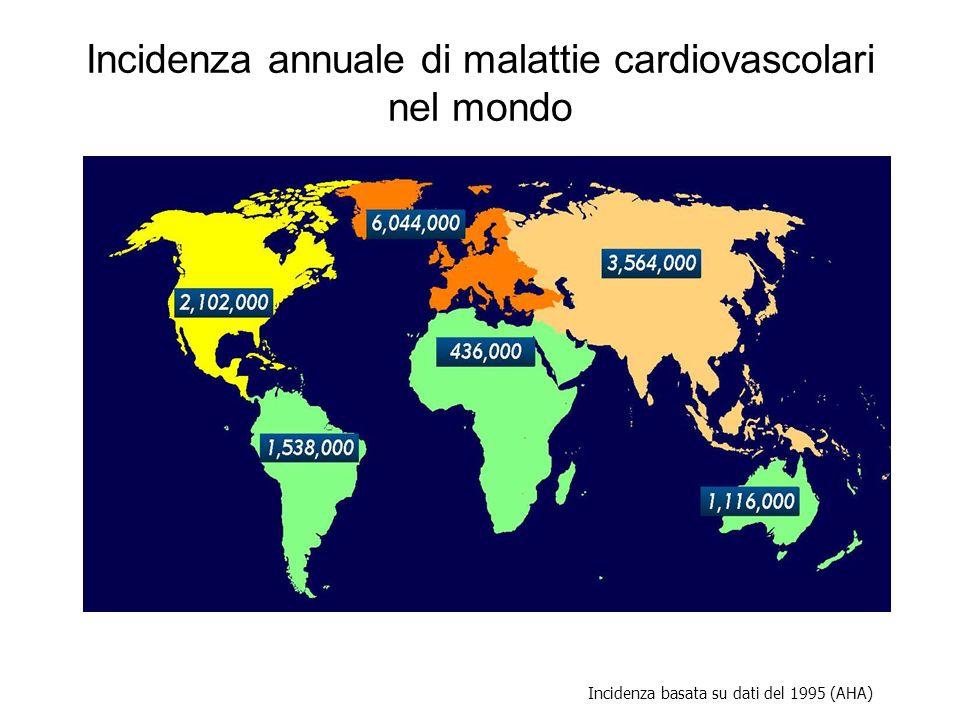 Incidenza annuale di malattie cardiovascolari nel mondo