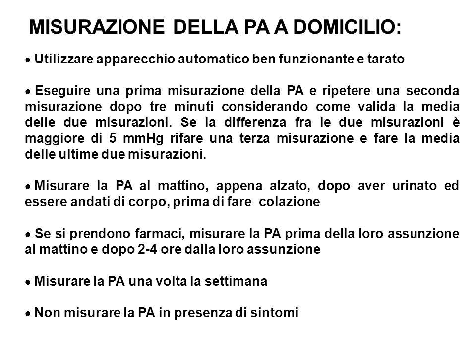MISURAZIONE DELLA PA A DOMICILIO: