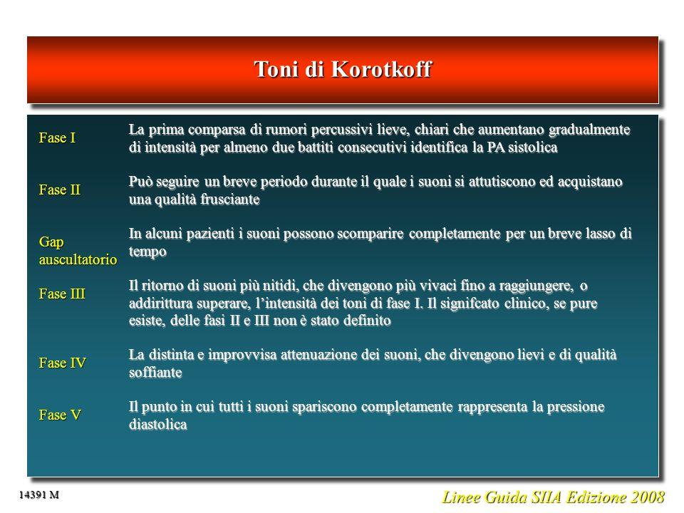 Toni di Korotkoff Linee Guida SIIA Edizione 2008