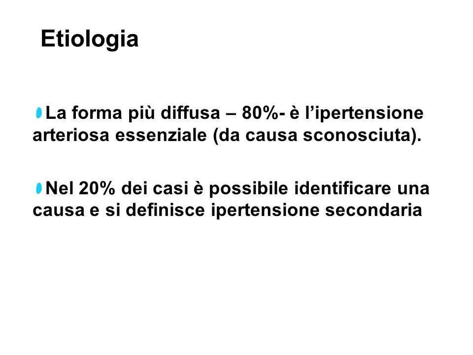 Etiologia La forma più diffusa – 80%- è l'ipertensione arteriosa essenziale (da causa sconosciuta).