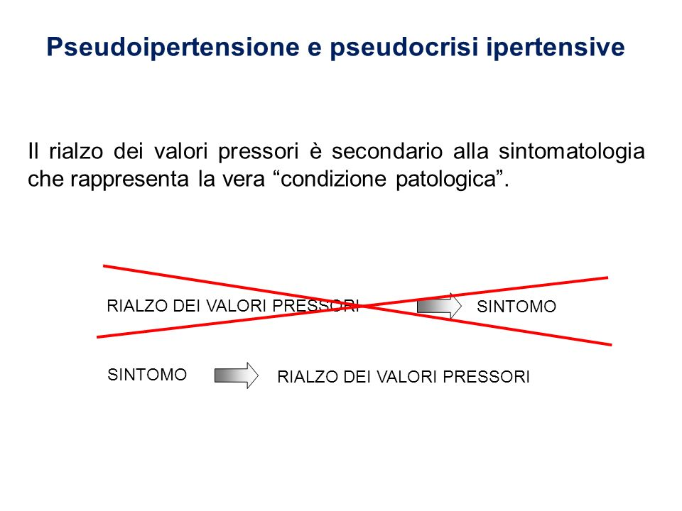 Pseudoipertensione e pseudocrisi ipertensive