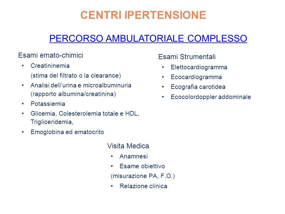 CENTRI IPERTENSIONE PERCORSO AMBULATORIALE COMPLESSO