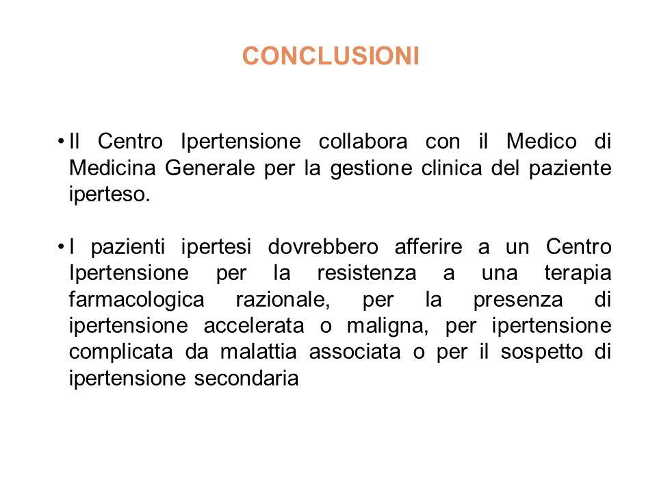 CONCLUSIONI Il Centro Ipertensione collabora con il Medico di Medicina Generale per la gestione clinica del paziente iperteso.