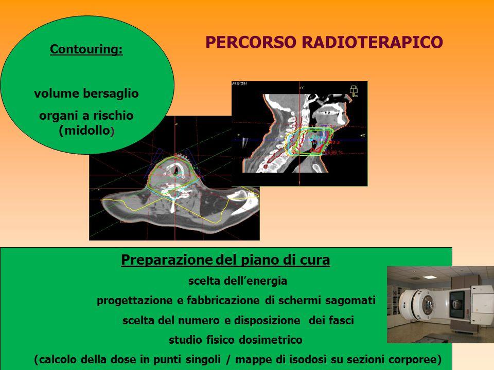 PERCORSO RADIOTERAPICO