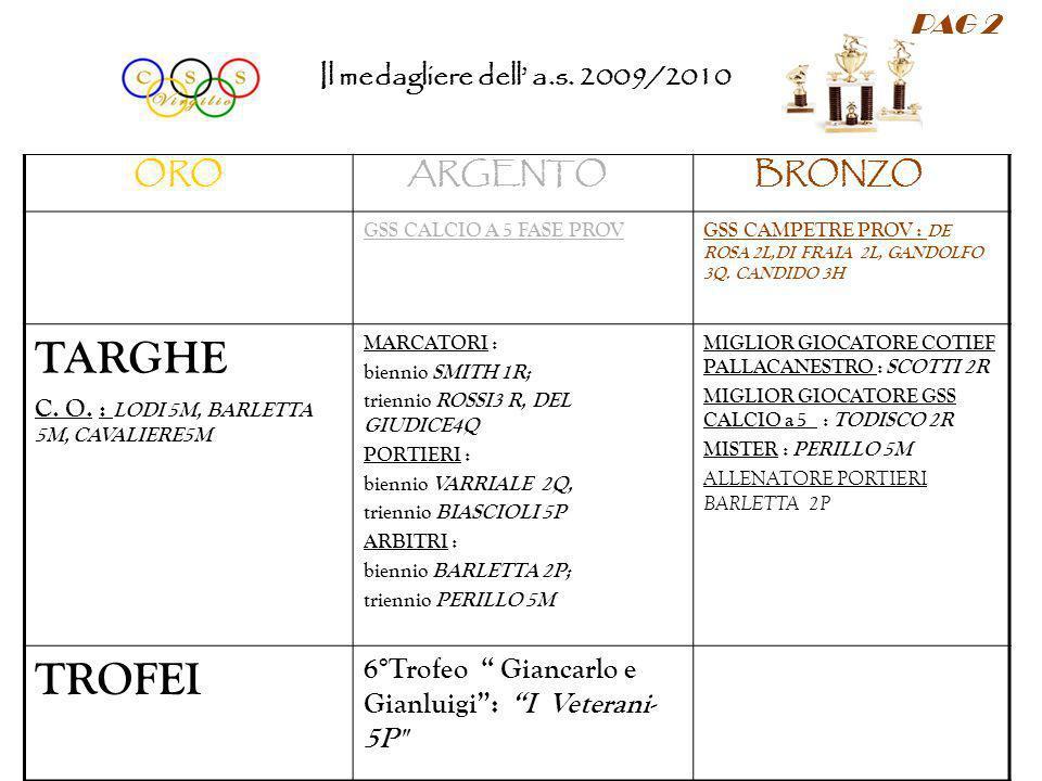 TARGHE TROFEI PAG 2 Il medagliere dell' a.s. 2009/2010 ORO ARGENTO