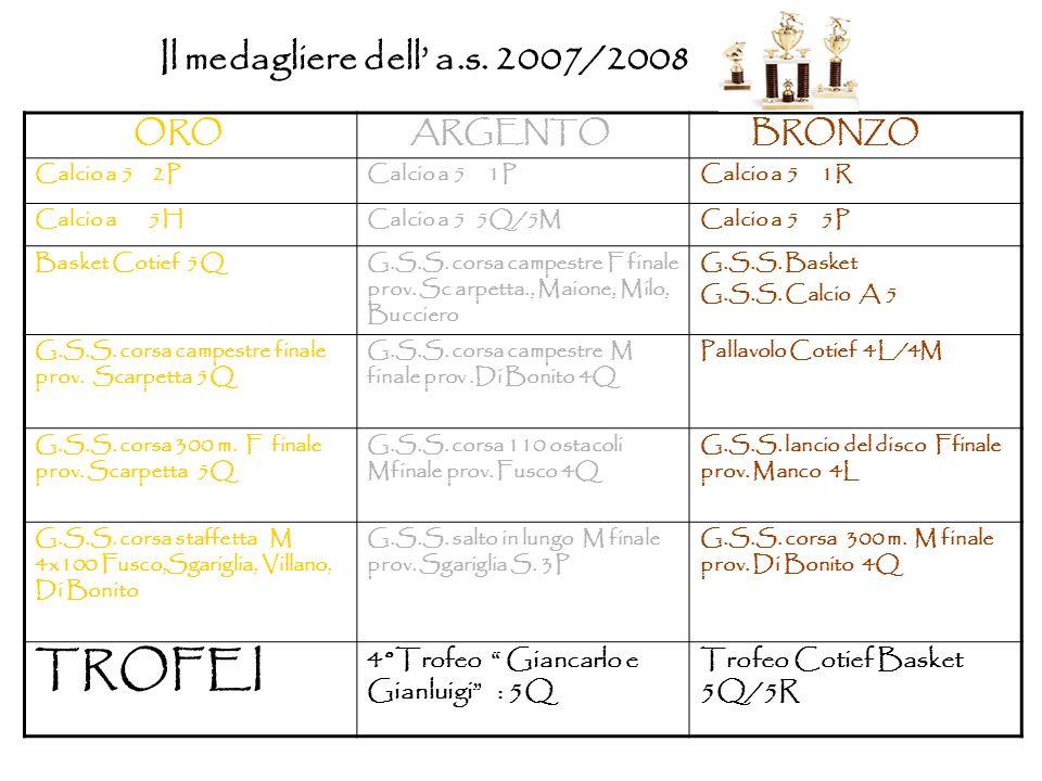 Il medagliere dell' a.s. 2007/2008