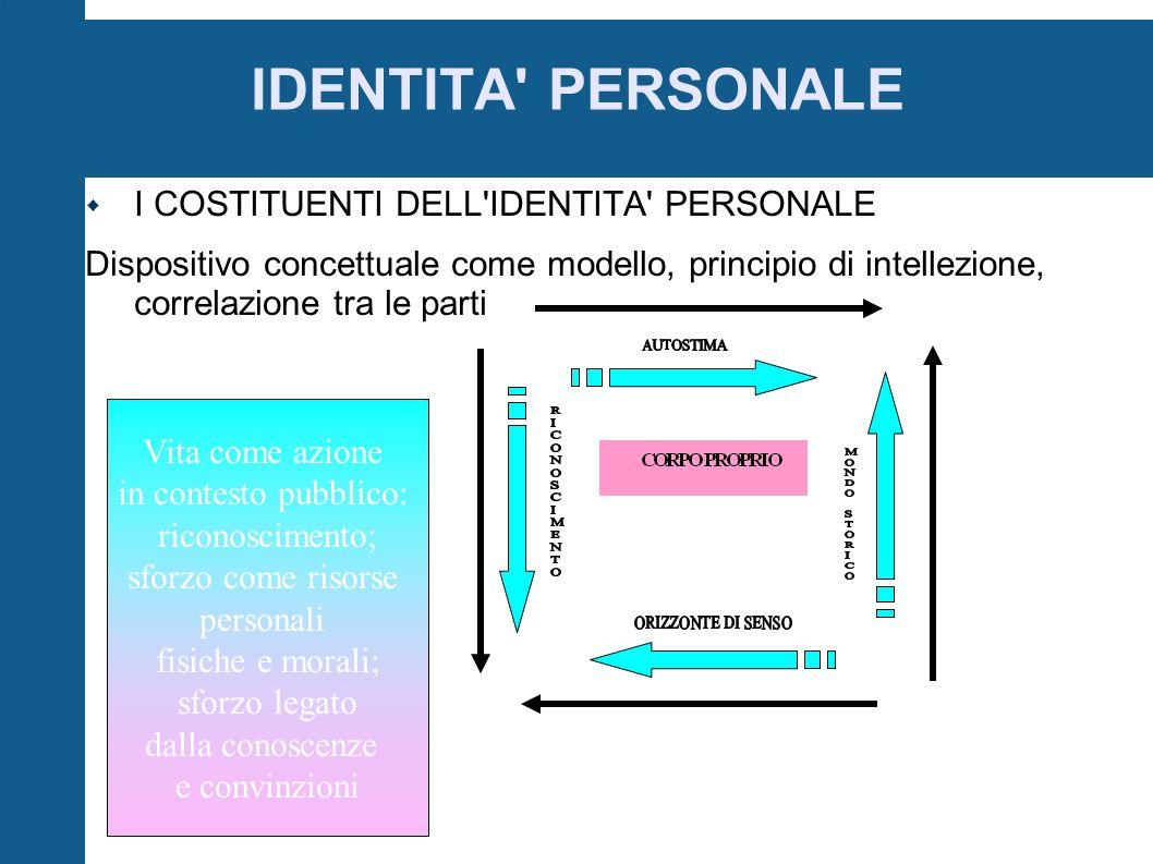 IDENTITA PERSONALE I COSTITUENTI DELL IDENTITA PERSONALE