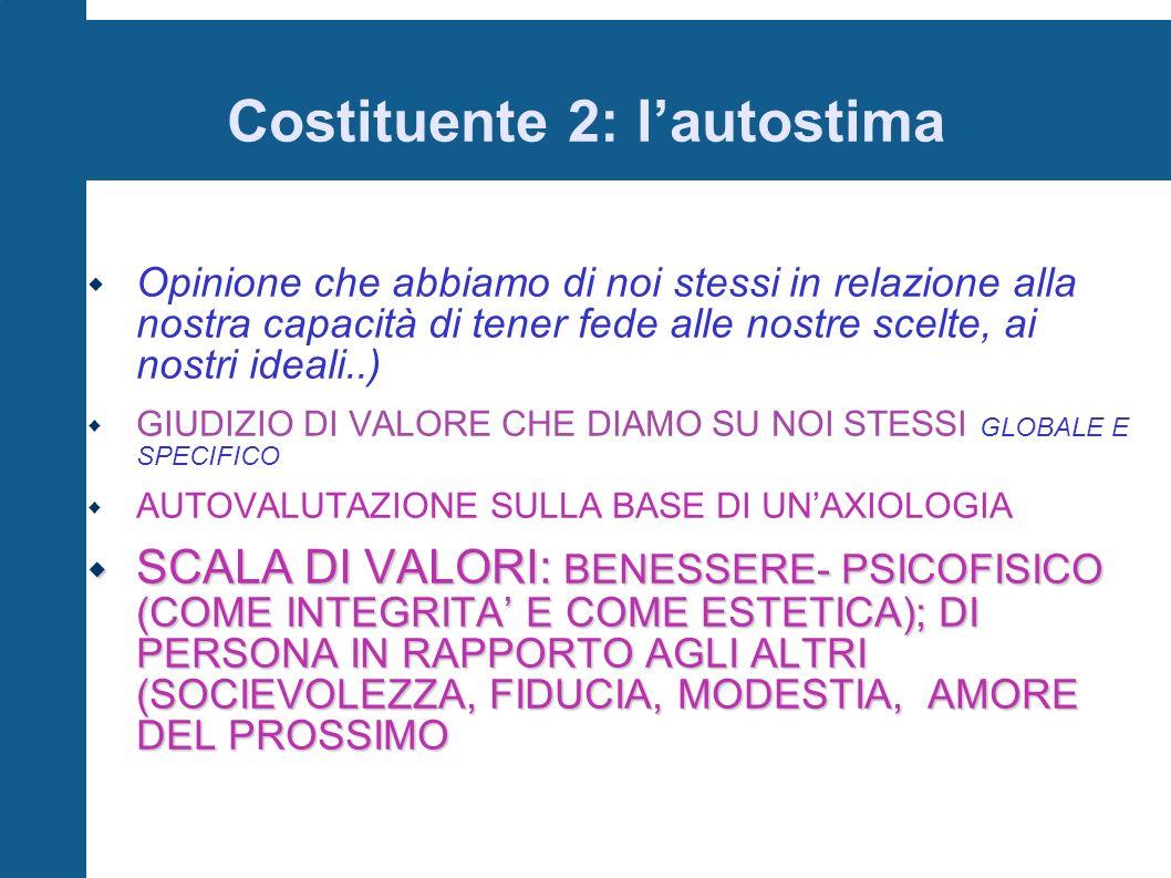 Costituente 2: l'autostima