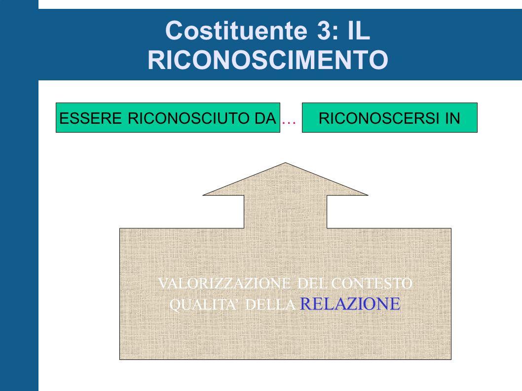 Costituente 3: IL RICONOSCIMENTO