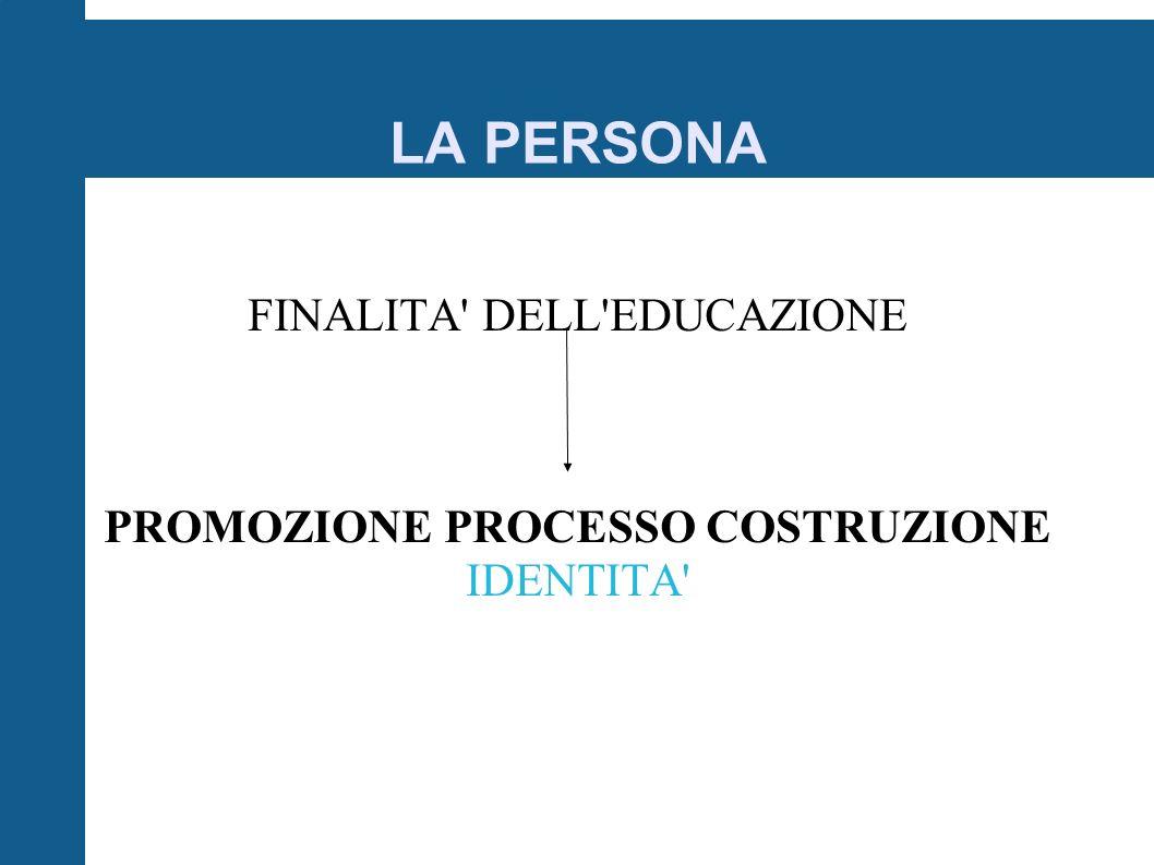 FINALITA DELL EDUCAZIONE PROMOZIONE PROCESSO COSTRUZIONE IDENTITA