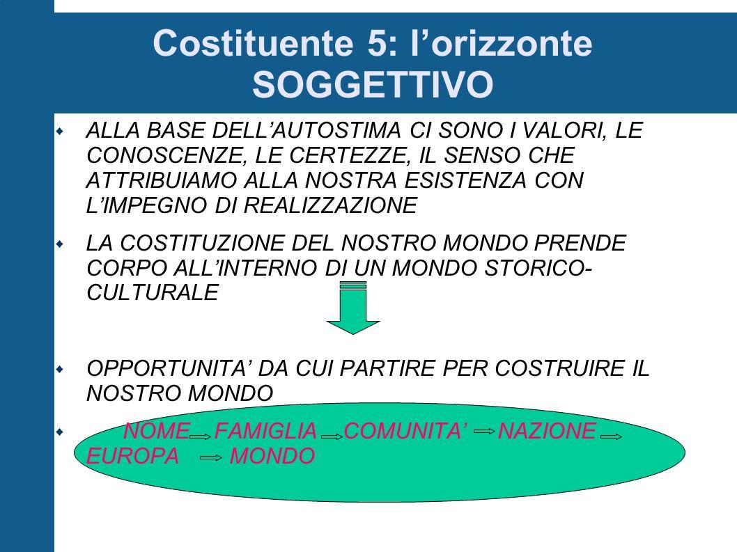 Costituente 5: l'orizzonte SOGGETTIVO