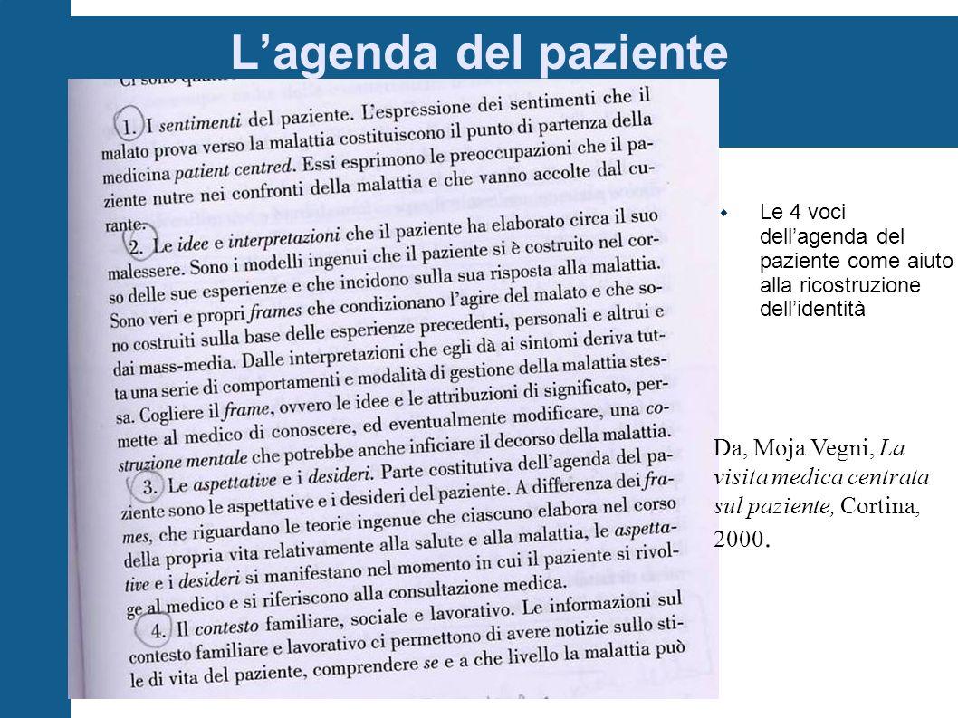 L'agenda del paziente Le 4 voci dell'agenda del paziente come aiuto alla ricostruzione dell'identità.