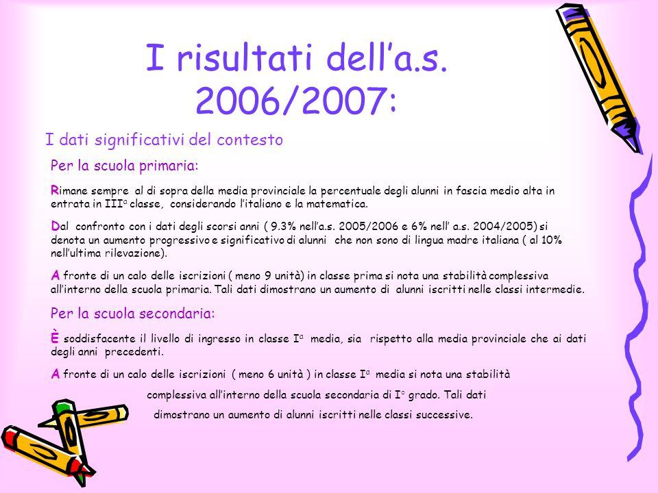 I risultati dell'a.s. 2006/2007: I dati significativi del contesto