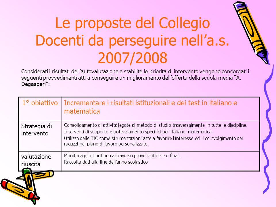 Le proposte del Collegio Docenti da perseguire nell'a.s. 2007/2008