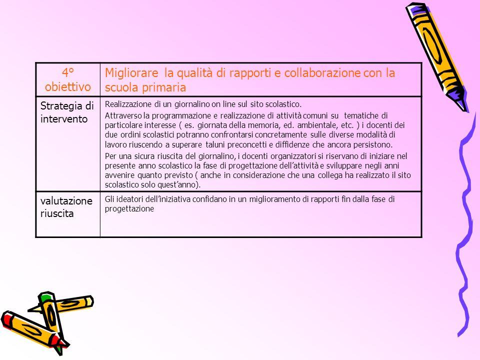 4° obiettivo Migliorare la qualità di rapporti e collaborazione con la scuola primaria. Strategia di intervento.
