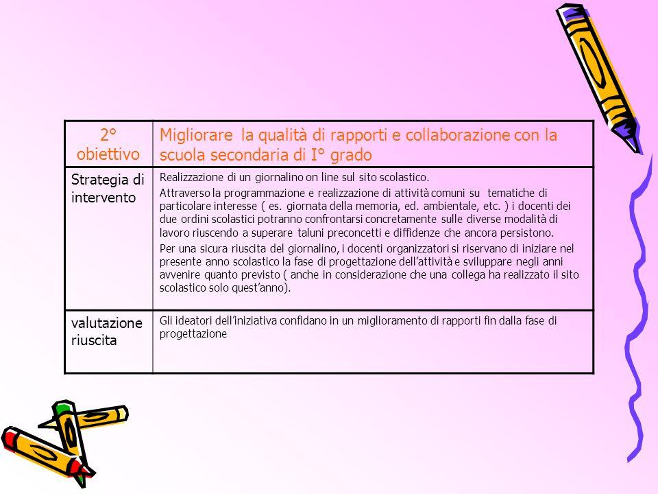 2° obiettivoMigliorare la qualità di rapporti e collaborazione con la scuola secondaria di I° grado.