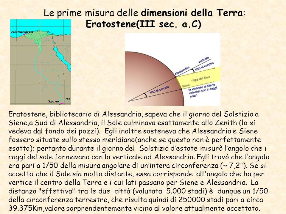 Le prime misura delle dimensioni della Terra: Eratostene(III sec. a.C)