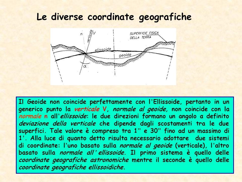 Le diverse coordinate geografiche