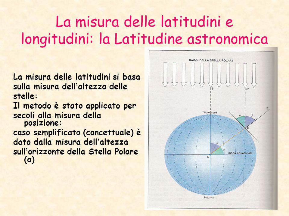 La misura delle latitudini e longitudini: la Latitudine astronomica