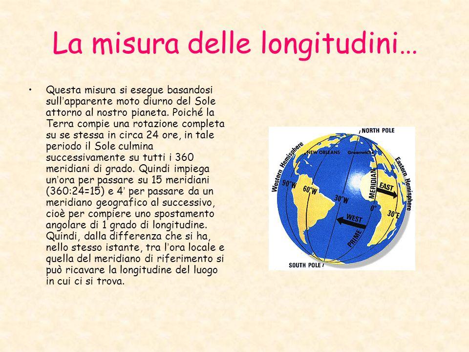 La misura delle longitudini…