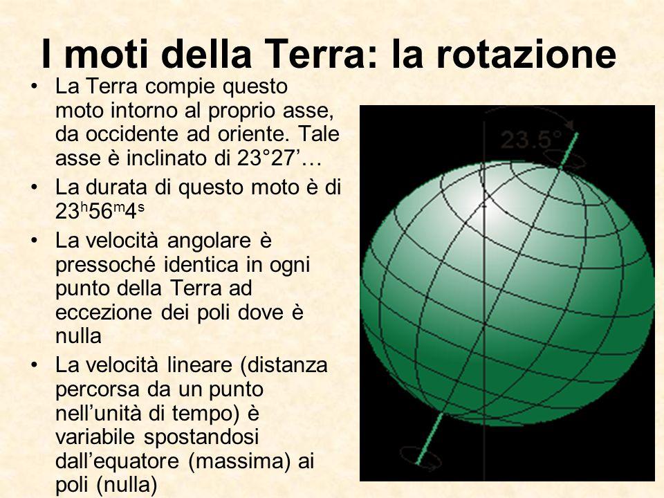 I moti della Terra: la rotazione