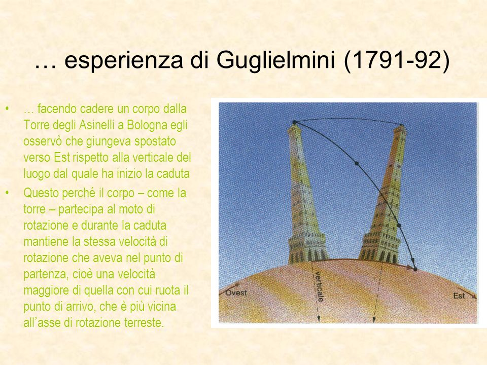 … esperienza di Guglielmini (1791-92)