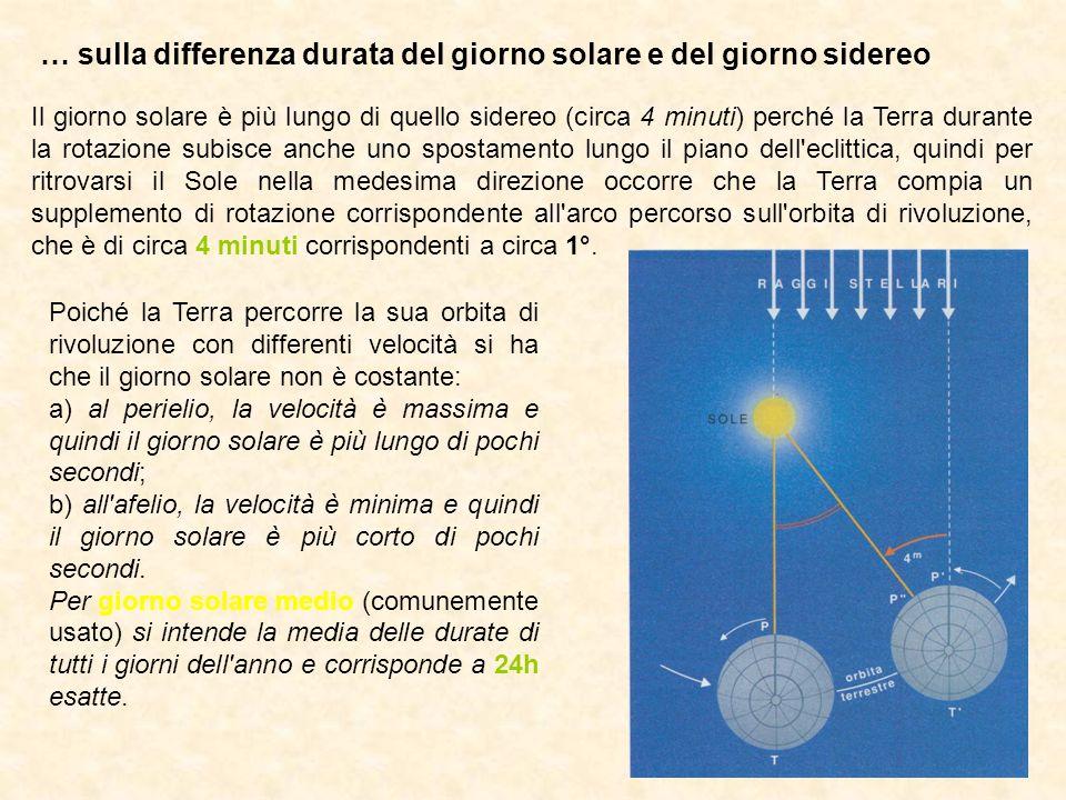 … sulla differenza durata del giorno solare e del giorno sidereo