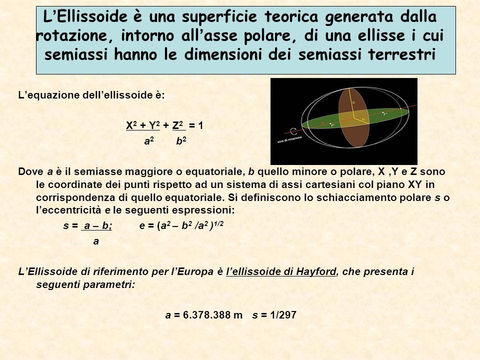 L'Ellissoide è una superficie teorica generata dalla rotazione, intorno all'asse polare, di una ellisse i cui semiassi hanno le dimensioni dei semiassi terrestri
