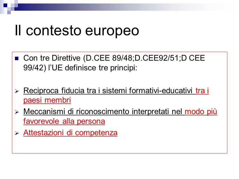 Il contesto europeo Con tre Direttive (D.CEE 89/48;D.CEE92/51;D CEE 99/42) l'UE definisce tre principi: