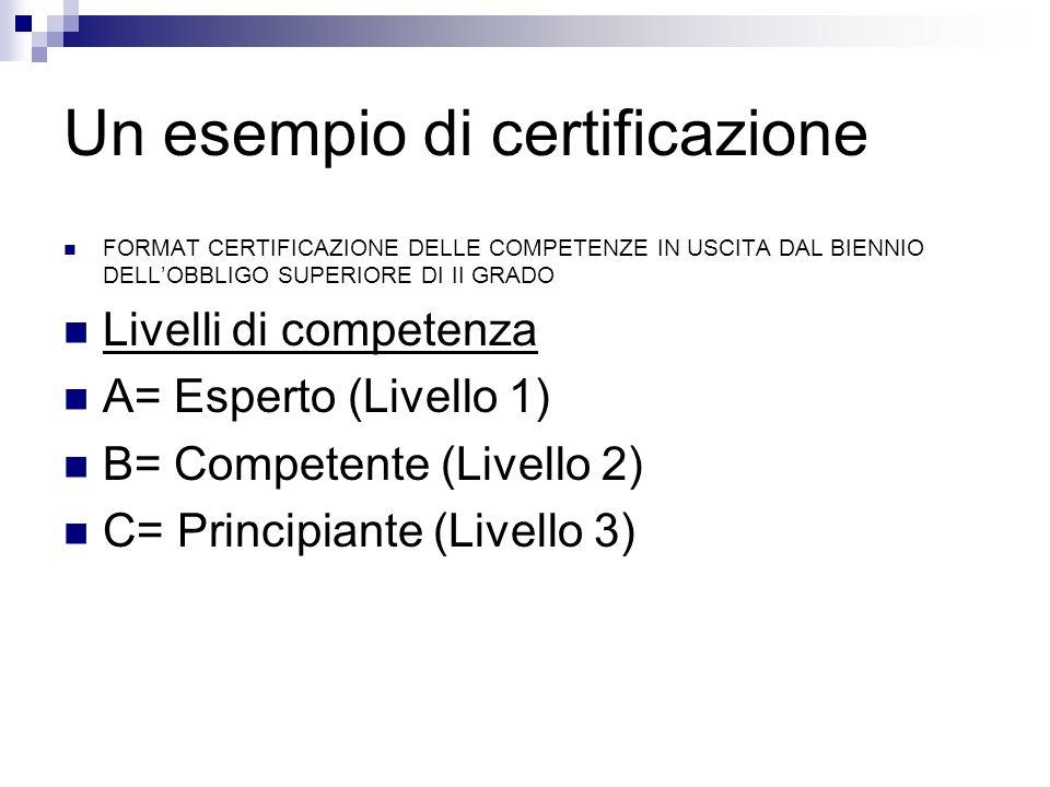 Un esempio di certificazione