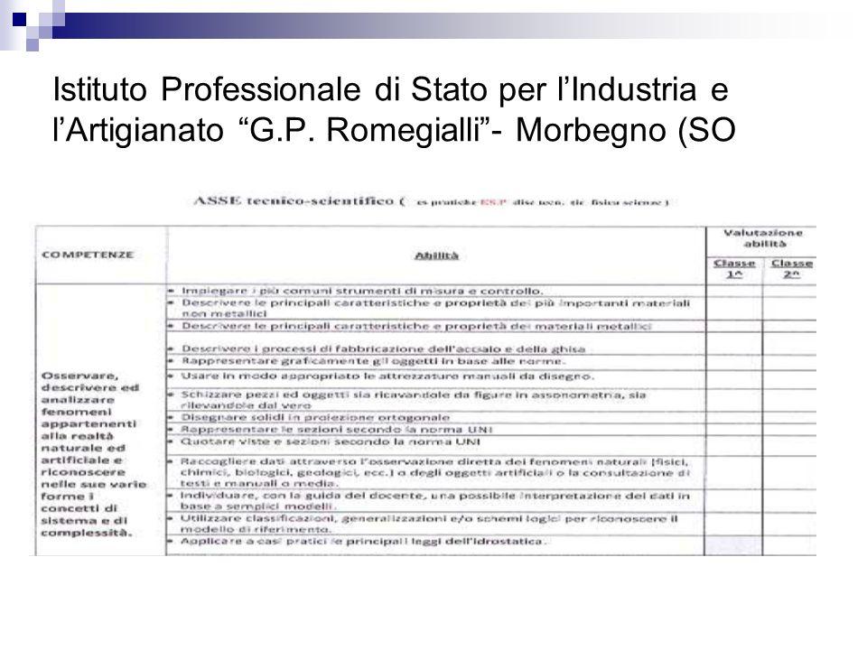 Istituto Professionale di Stato per l'Industria e l'Artigianato G. P