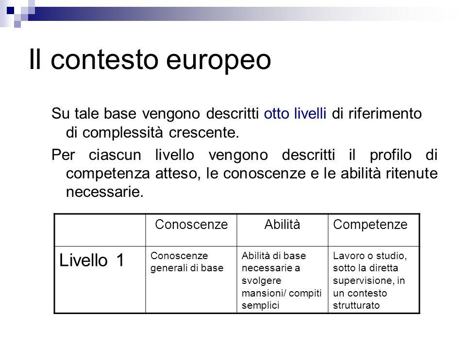Il contesto europeo Livello 1