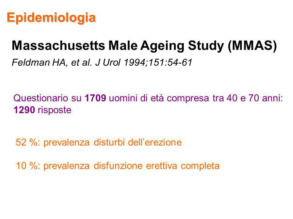 Massachusetts Male Ageing Study (MMAS)