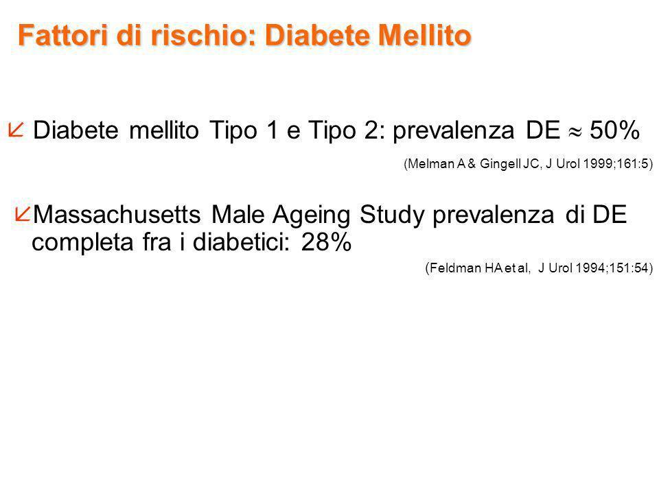Fattori di rischio: Diabete Mellito