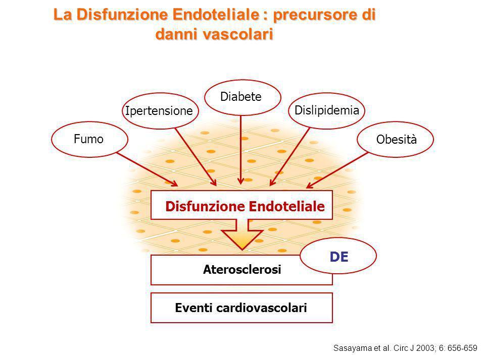 La Disfunzione Endoteliale : precursore di danni vascolari