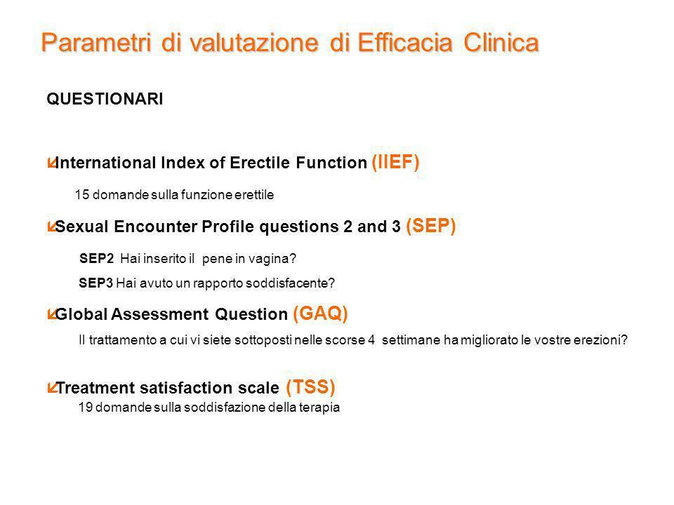 Parametri di valutazione di Efficacia Clinica