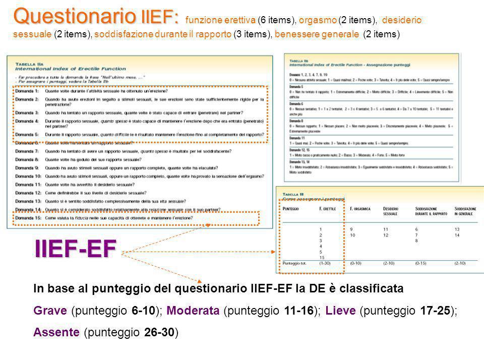 Questionario IIEF: funzione erettiva (6 items), orgasmo (2 items), desiderio sessuale (2 items), soddisfazione durante il rapporto (3 items), benessere generale (2 items)