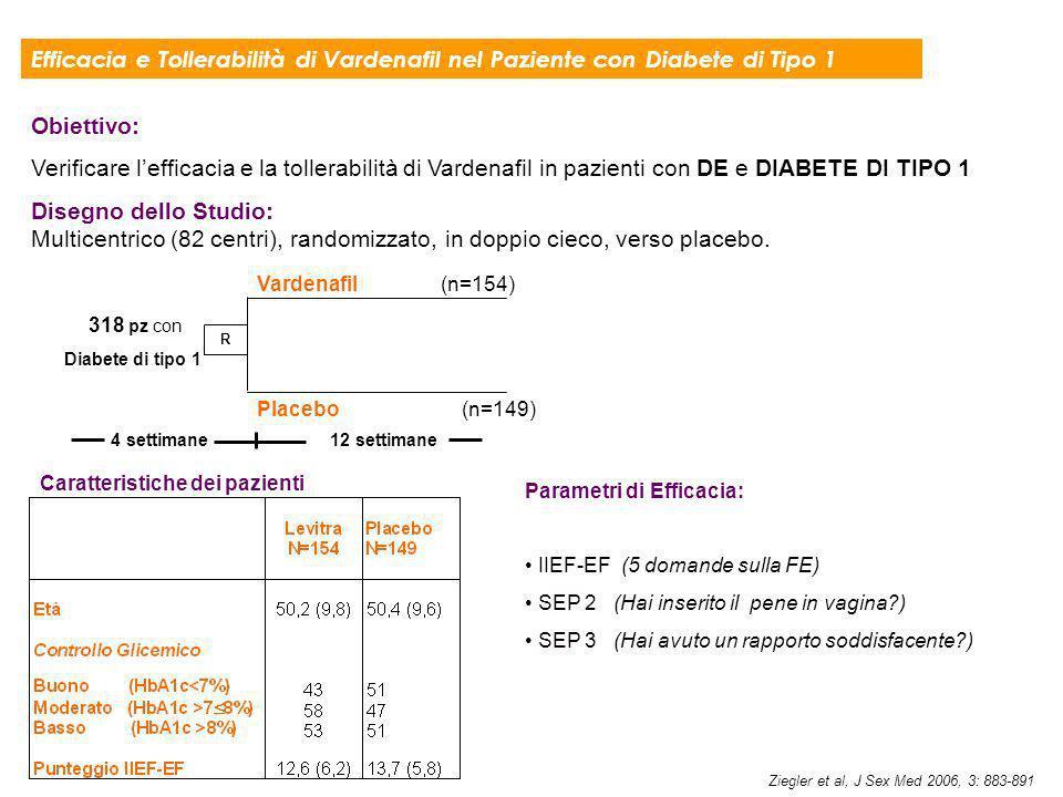 Efficacia e Tollerabilità di Vardenafil nel Paziente con Diabete di Tipo 1