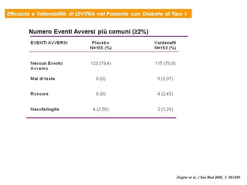 Numero Eventi Avversi più comuni (≥2%)