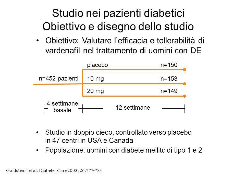 Studio nei pazienti diabetici Obiettivo e disegno dello studio