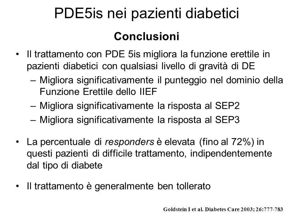 PDE5is nei pazienti diabetici Conclusioni